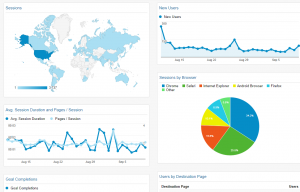 Google Analytics Training Coming to Grand Haven this Fall