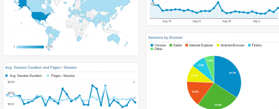 Google Analytics Session Coming to Grand Haven in February